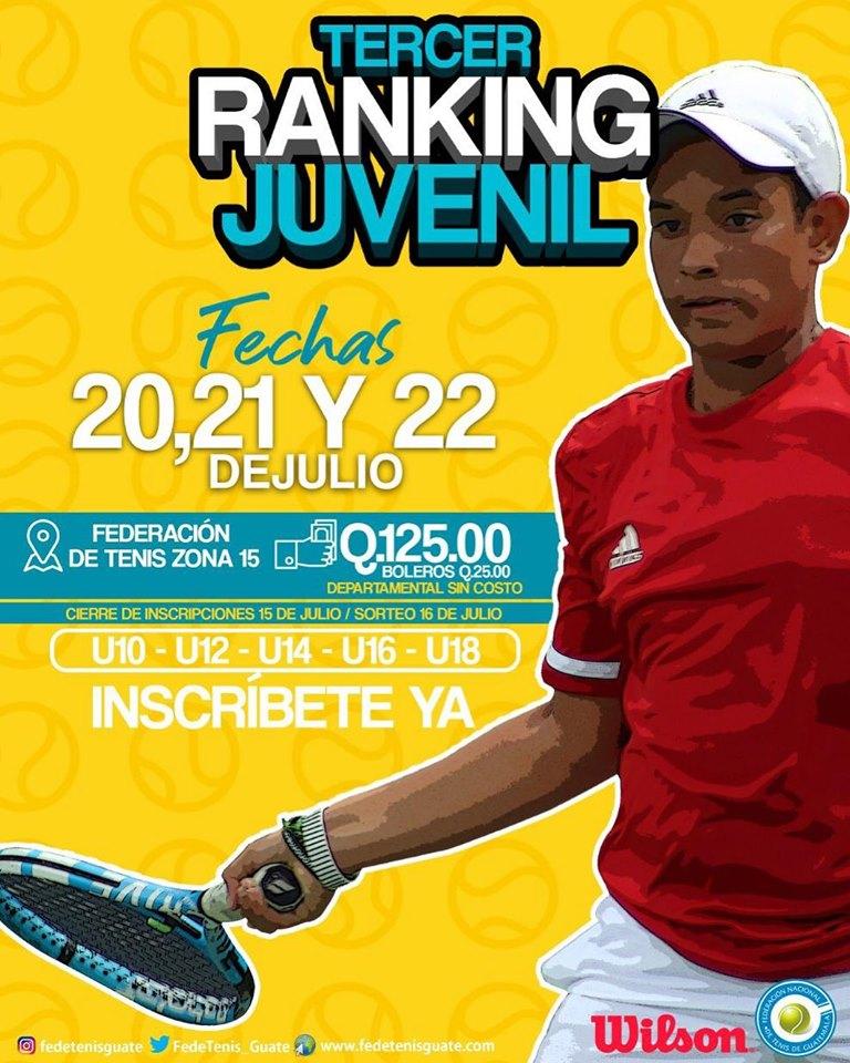 III Ranking  Juvenil